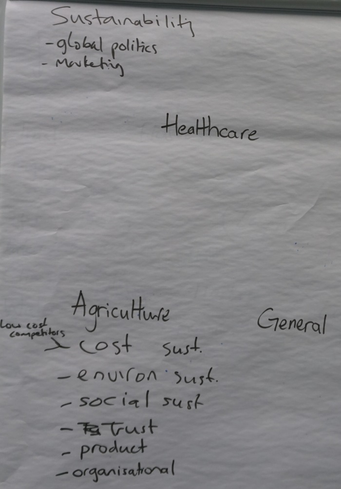 Sustainability in healthcare and agriculture