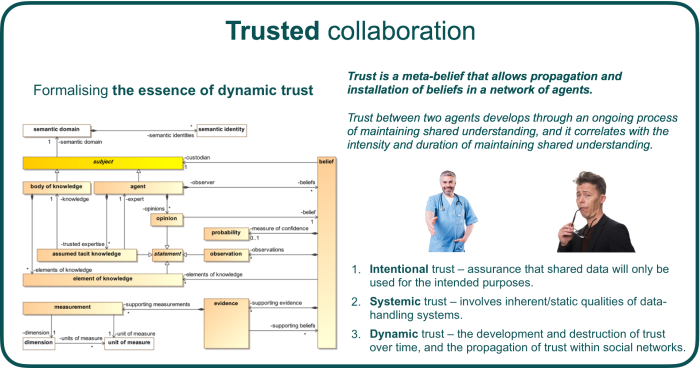 trusted collaboration